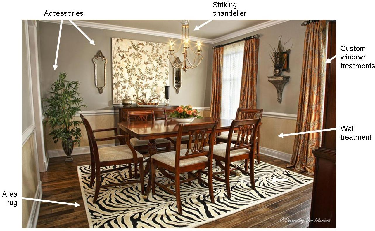 Dress up your dining room for delicious dinners devine for Dining room tables portland or