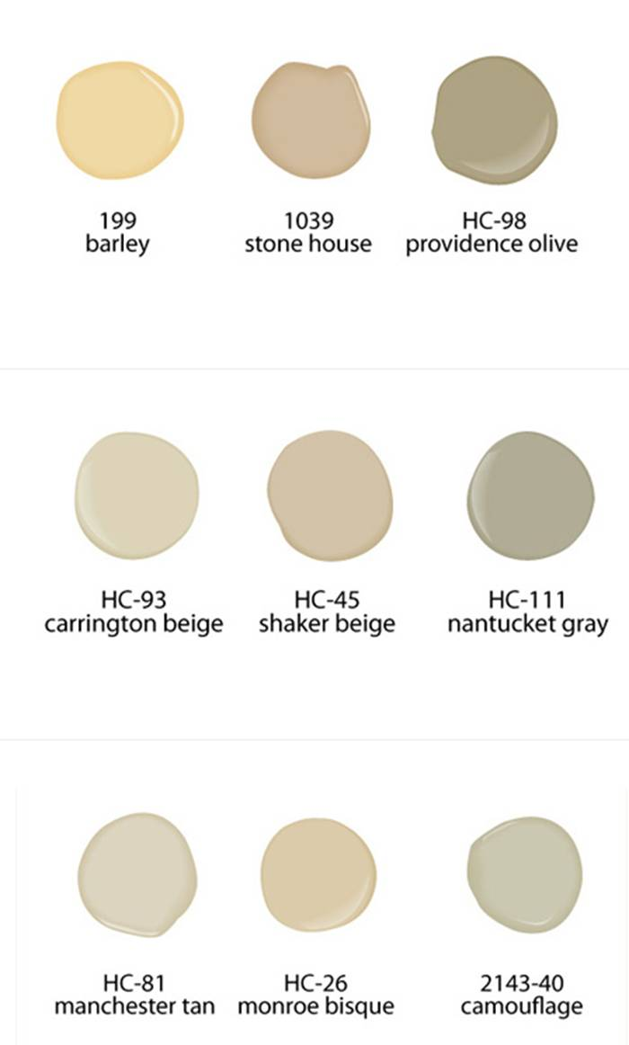 Best neutral paint colors 2017 grasscloth wallpaper for Neutral shades of paint